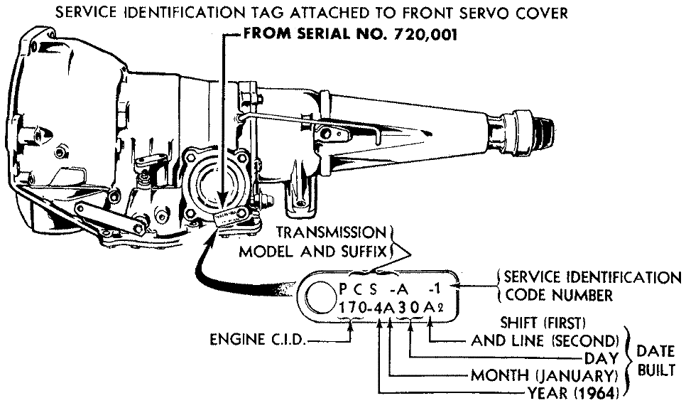 1995 E4od Transmission Diagram Com